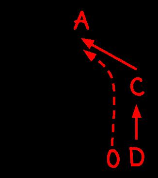 zero-effect